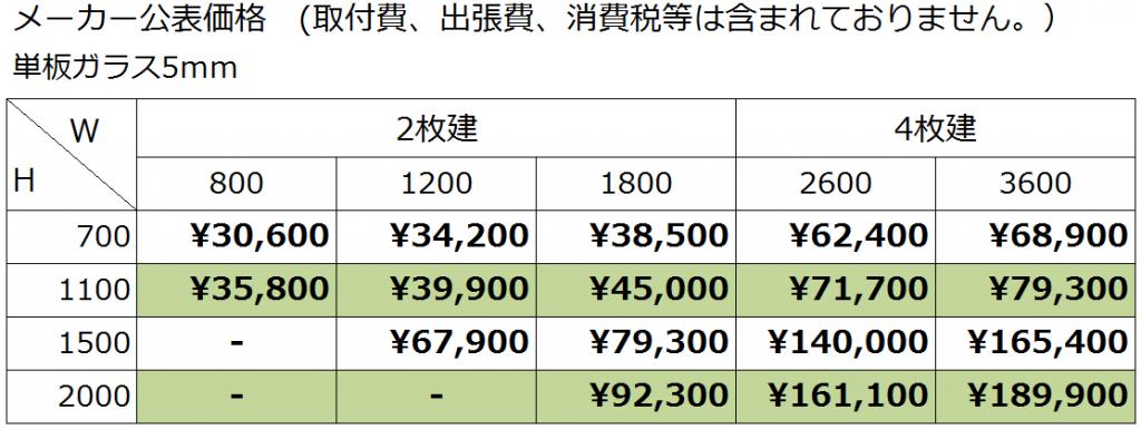 内窓 参考価格表