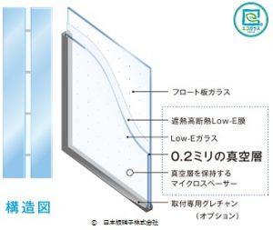高断熱、遮熱 真空ガラス スペーシアクール